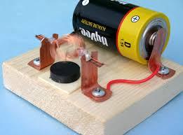 Principle of working of Electric Motor