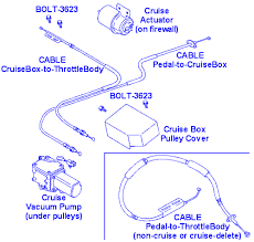 accelerator and throttle cables cruise components mitsubishi these are various parts having to do throttle and cruise control over time the throttle cables get rusty or stiff and need replacing
