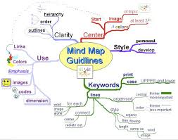 free mind mapping software   bitesize biopicture   png