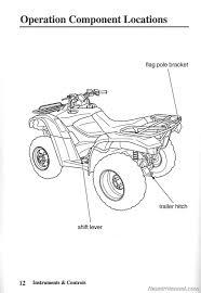 honda rancher engine diagram honda wiring diagrams