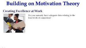 essay on the reinforcement theory of motivation words
