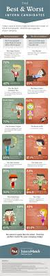 recognizing the interns you want on your team infographic the best worst intern candidates by intern match