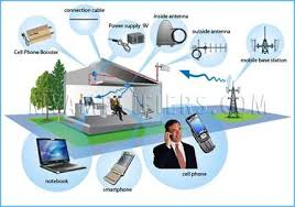 advantages and disadvantages of cell phones essay Horizon Mechanical Advantages amp Disadvantages of Mobile Phones