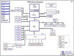 downloads   packard bell motherboard schematic diagram    packard bell  pb     laptop motherboard schematic diagram