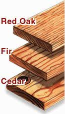 woodworking advice article lumber buying guide from choosing the right wood for your woodworking or construction project may seem like a daunting task article types woods