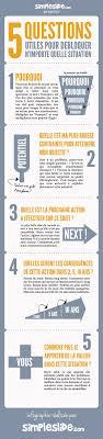 infographie questions utiles pour d eacute bloquer n importe quelle infographie 5 questions utiles pour deacutebloquer n importe quelle situation