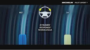 Autocentar- Merkur - <b>MICHELIN PILOT SPORT 4</b> | Facebook
