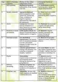 nature versus nurture essay help drugerreport web fc com nature vs nurture essay examples kibin