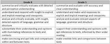 New GCSE English Language AQA Revision Guide   for the Grade         BBC