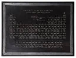 Uttermost Periodic Table Framed Print - Traditional - Prints And ...