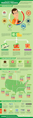 personal finance tips for new graduates infographic personal finance tips for fresh out of college new grads