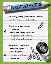 descriptions of the four types of writing there are four main types of writing  expository  persuasive  narrative  and descriptive