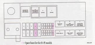 fuse box diagram pt cruiser forum just in case it s not the switch the no 12 fuse under the hood is for stop lights
