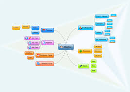 easy event planning softwareseating plan  timeline diagram  meeting plan mind map
