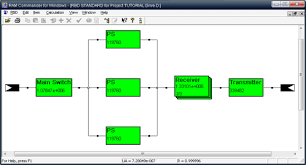 reliability block diagramreliability block diagram software