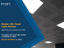 <b>LED Panel Light</b> Market Analysis, Share, Size, Trends, Growth ...