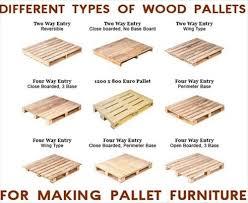 pallet types for making diy pallet furniture build pallet furniture plans