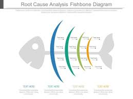 root cause analysis fishbone diagram ppt slides   powerpoint templates    root cause analysis fishbone diagram ppt slides  root cause analysis fishbone diagram ppt slides    root cause analysis fishbone diagram ppt slides