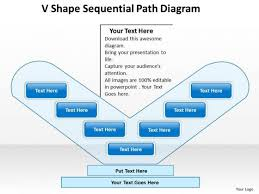 business process flow diagram v shape sequential path powerpoint    business process flow diagram v shape sequential path powerpoint slides    business process flow diagram v shape sequential path powerpoint slides