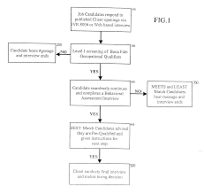 patent us pre employment screening and assessment patent drawing