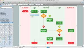 create flow chart on mac   business process modeling tool    flow chart software on mac