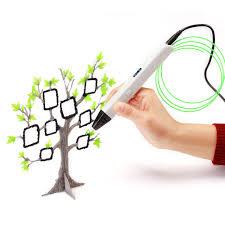 Купить RP800A <b>3D</b> Professional печать <b>Ручка</b> с OLED дисплеем ...