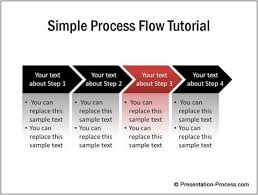 simple process flow diagram in powerpointvariation of flow diagram