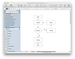 software for flowchart diagrams   conceptdraw helpdesk flowchart diagrams