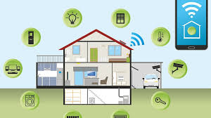 Best <b>home automation</b> systems of 2019 | TechRadar