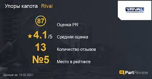 Отзывы об <b>упорах капота Rival</b>: Оценки, Рейтинги, Сайт, Страна