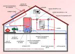 Gli impianti solari termici combinati: acqua calda e riscaldamento