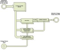 electric outlet transformer eliminatorinternal block diagram of electrical transformer eliminator