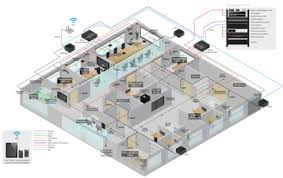 control systems for home automation   commandfusionoffice building application diagram