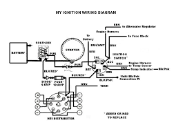 wiring new jegs mini starter chevy nova forum on similarities between schematic diagram and wiring diagram