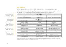 limavady high school com to their credit no key stage 4 post 16 provision at limavady high school we