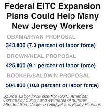 eitc expansion would provide a crucial boost to hundreds of who benefits eitc out kids 01