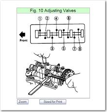 89 nissan pickup vacuum line diagram wiring diagram for car engine 1981 chevy pickup wiring diagram in addition 1987 nissan z24 engine diagram additionally land rover defender
