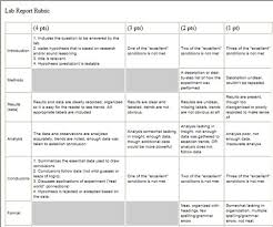 Rubric For Research Paper th Grade     FAMU Online