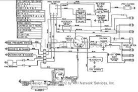 cub cadet 2155 wiring diagram auto engine wiring diagrams on Cub Cadet Ignition Switch Wiring Diagram cub cadet 2155 wiring diagram auto engine wiring diagrams on examplewedding us cub cadet 2182 ignition switch wiring diagram