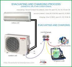 split ac wiring diagram split image wiring diagram split type air conditioner wiring diagram split auto wiring on split ac wiring diagram