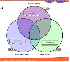 venn diagram creator   teacher features