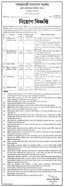 org this file district commissioner office dhaka job circular 2017 jpg