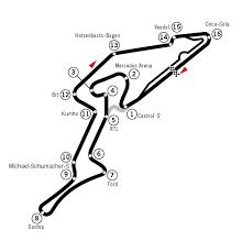 6 Heures du Nürburgring 2017