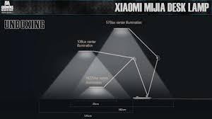 lamp unboxingUNBOXING - Xiaomi <b>Mijia MTJD02YL Portable Eye</b> ...