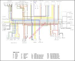 honda 125 atv wiring diagram honda wiring diagrams