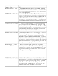 best cv format pdf service resume best cv format pdf create a beautiful and professional resume or cv pdf best photos