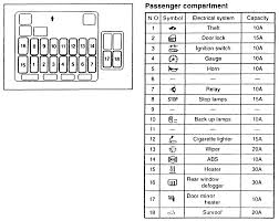 mitsubishi fuse box diagram mitsubishi wiring diagrams online