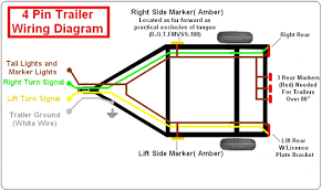 wiring diagram boat trailer the wiring diagram 4 wire trailer wiring diagram boat 4 wiring diagrams for wiring diagram