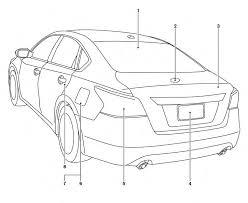 2013 Nissan Altima Sedan | Owner's Manual | Nissan USA