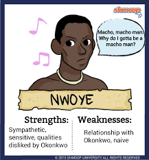 nwoye in things fall apart character analysis
